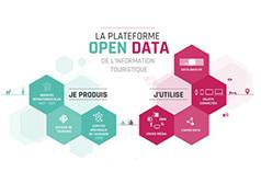Open data : une plateforme numérique et un guide juridique au service des acteurs du tourisme