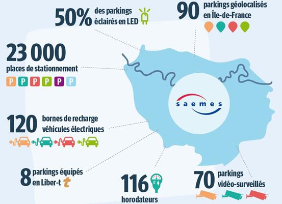 Des parkings convertis en mines… d'information