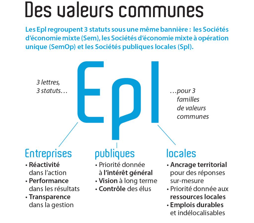 epl-valeurs